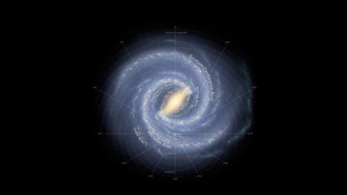 Wie Groß Ist Die Milchstraße