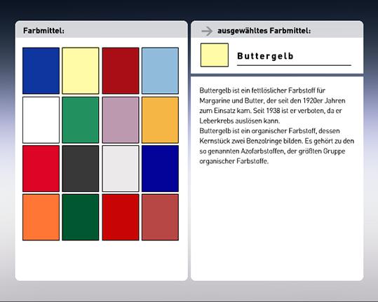 Planet Schule – Multimedia – Interaktive Animationen Detailseite ...