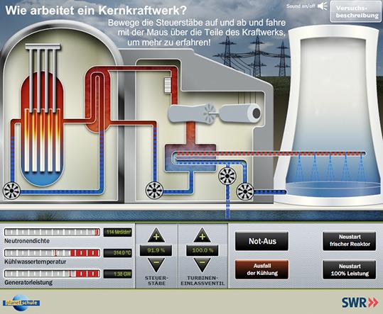 Simulation Kernkraftwerkssteuerung