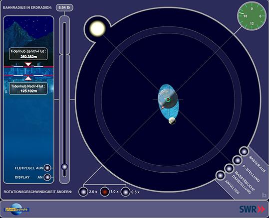 Planet Schule – Multimedia – Simulationen Detailseite ...