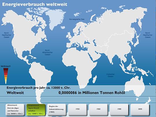 Energieverbrauch Multimedia Planet Schule